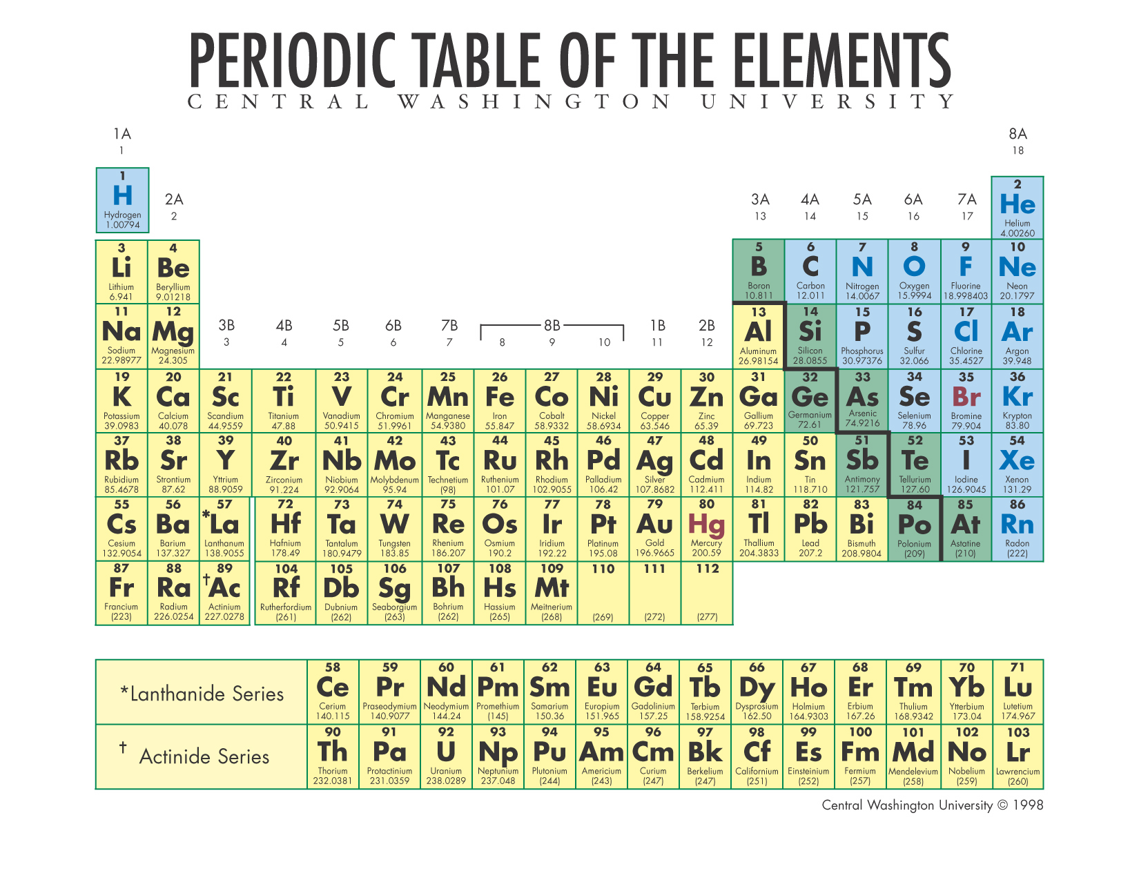 Periodic table of the intoxicants images periodic table images mii periodic table images periodic table images periodic table of the intoxicants gallery periodic table images gamestrikefo Gallery